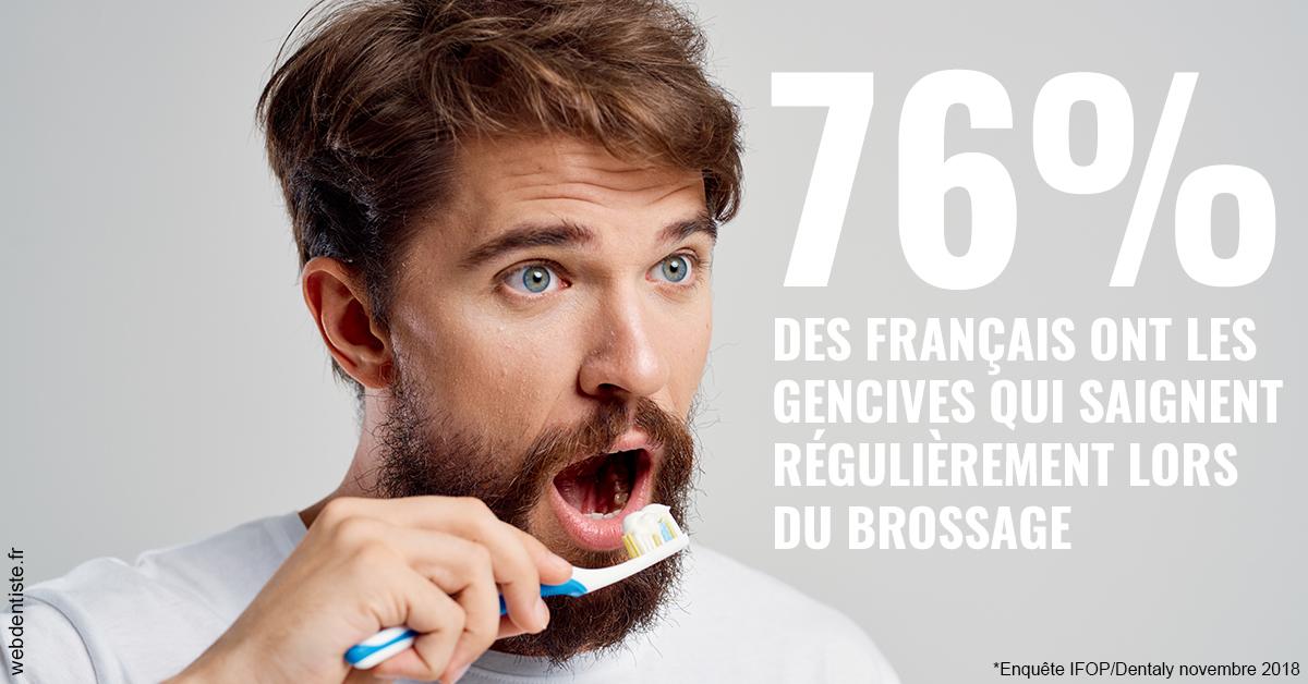 https://dr-guedj-amsellem-laure.chirurgiens-dentistes.fr/76% des Français 2