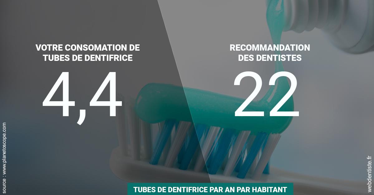 https://dr-guedj-amsellem-laure.chirurgiens-dentistes.fr/22 tubes/an 2
