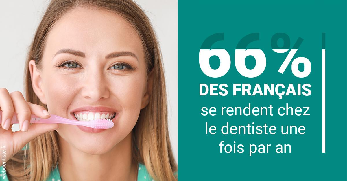 https://dr-guedj-amsellem-laure.chirurgiens-dentistes.fr/66 % des Français 2
