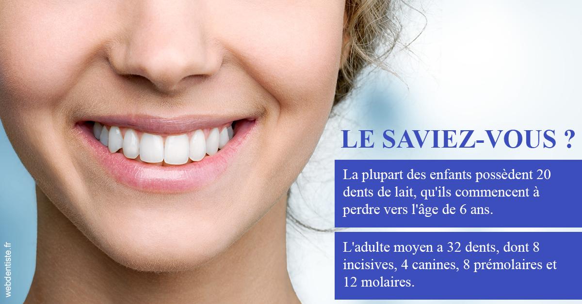 https://dr-guedj-amsellem-laure.chirurgiens-dentistes.fr/Dents de lait 1