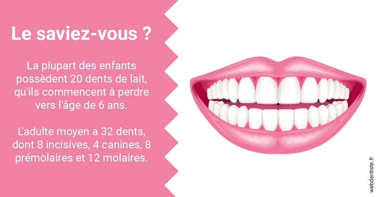 https://dr-guedj-amsellem-laure.chirurgiens-dentistes.fr/Dents de lait 2
